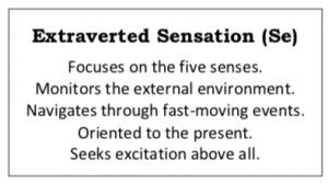 Extraverted Sensing
